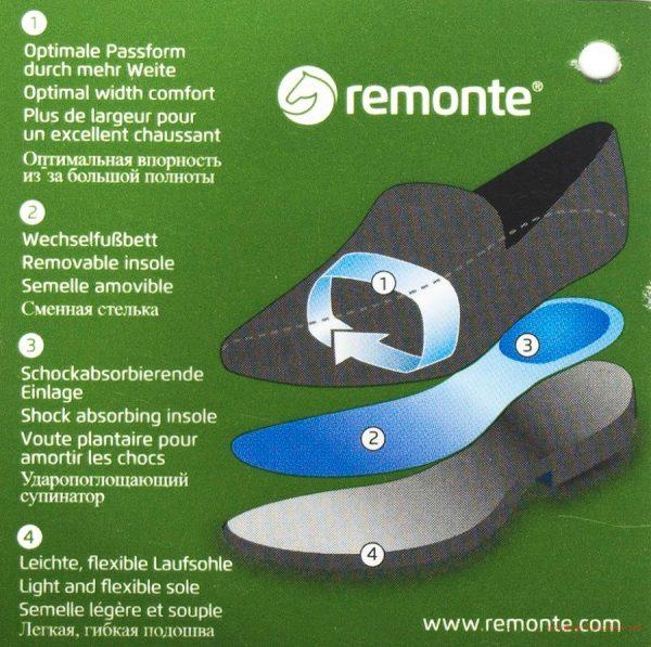 Черевики челсі Remonte R3315-02 Black #7